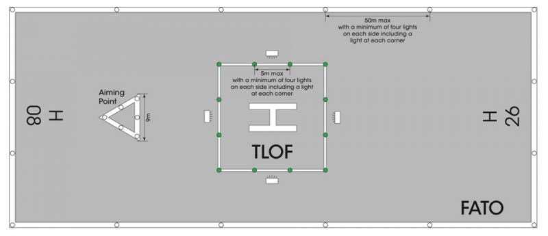 Heliport Lighting System